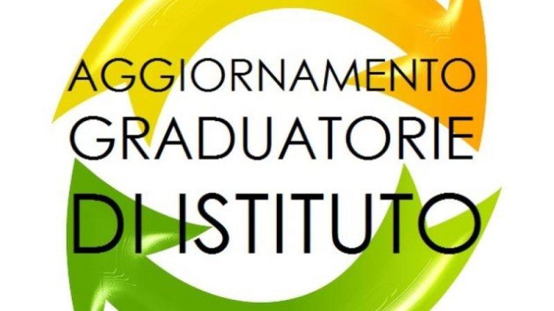 Graduatorie interne pubblicate entro lo scorso 28 aprile. Come presentare reclamo entro 10 giorni.