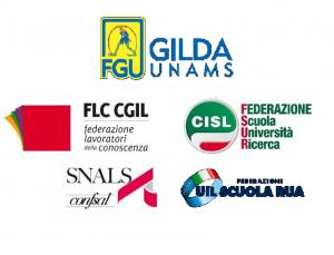 Organizzazioni sindacali