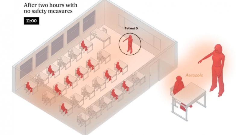 Ricerca El País su scuola: senza aerazione rischio elevato
